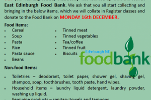 Annual Food Collection
